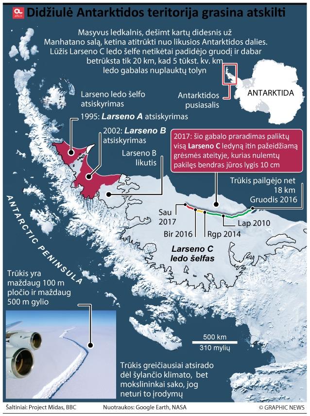Antarktidos ledynai