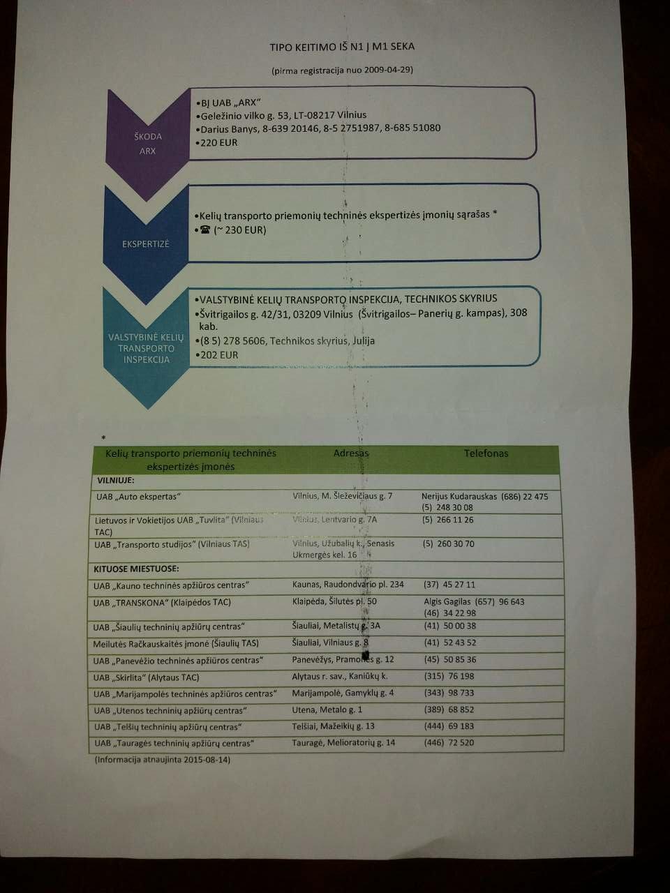Komercinio automobilio dokumentai