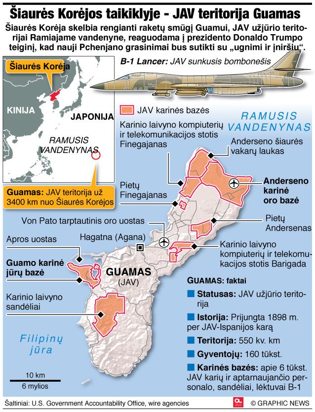 Šiaurės Korėjos taikiklyje – JAV teritorija Guamas